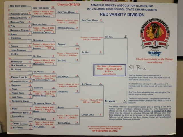<p>Postseason brackets for the 2012 St. Rita hockey team&#39;s state championship. St. Rita beat St. Viator in the championship game at the United Center.</p>