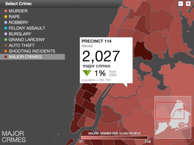 Staten Island Crime Rate