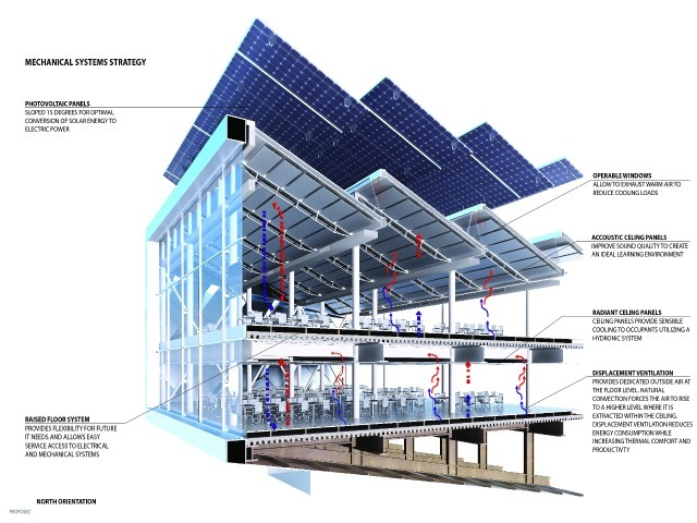 <p>Cornell said its proposed building would create as much energy as it would use.</p>
