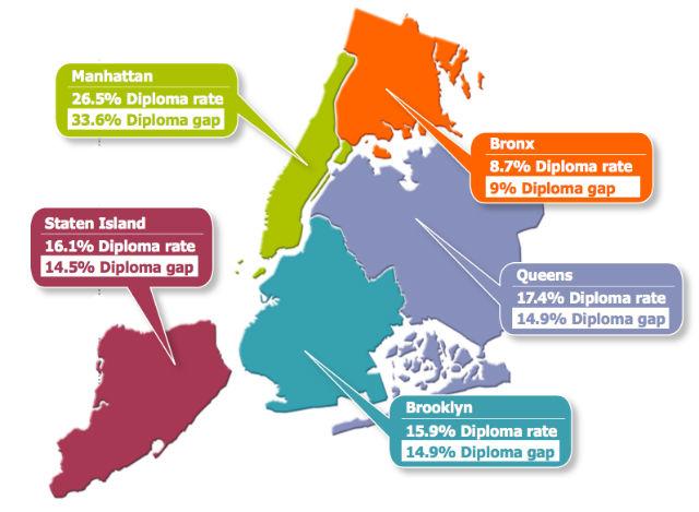 Diploma rate map