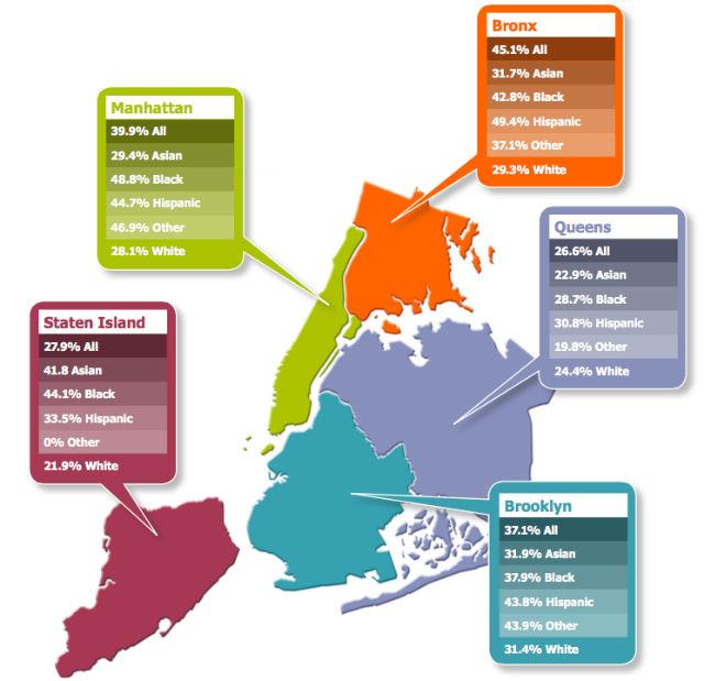 Poverty gap map