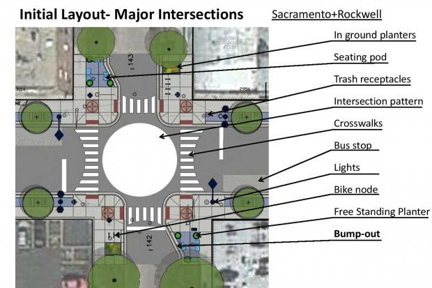 Street, intersection and sidewalk improvements are planned for Devon Avenue over the next eight years.