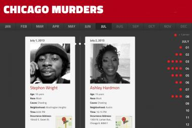 DNAinfo.com Chicago sought out the stories of all the murder victims in Chicago.