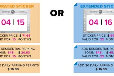 For 2014, the initial year of year round city sticker sales, vehicle owners will have a choice to purchase a pro-rated sticker for a year or less or opt for an extended sticker that will give drivers 13-24 months before they need to renew depending on their renewal month.