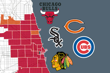 The Chicago Bulls are the city's most liked sports team, at least as far as Facebook data is concerned.
