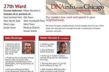A guide to all the aldermanic candidates running in the 27th Ward race.