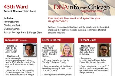 A guide to all the aldermanic candidates running in the 45th Ward race.