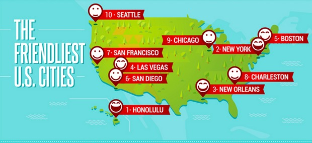 friendliest cities in the us
