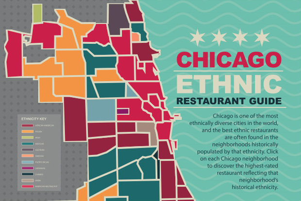 Hungry This Map Shows Best Ethnic Eats By Neighborhood Downtown
