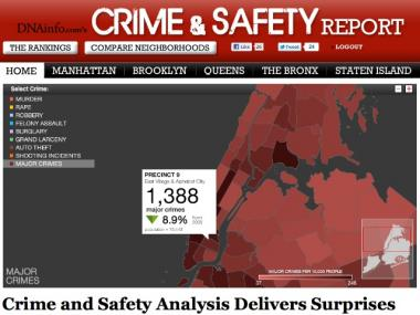 DNAinfo.com's Crime & Safety Report found the Upper East to be Manhattan's safest neighborhood.