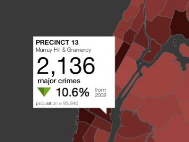 Crime in the 13th precinct was down 10.6 percent between 2009 and 2010.