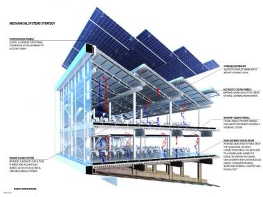 Cornell said its proposed building would create as much energy as it produced.