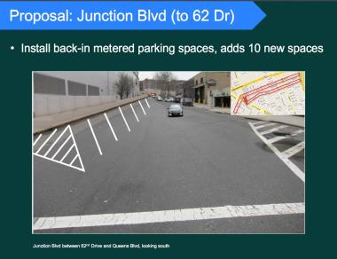 A slide from a Transportation Department presentation made to Community Board 6 on Wednesday shows the proposed back-in parking spaces near the Rego Center Mall in Queens.
