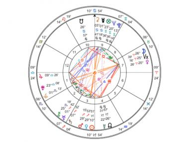 DNAinfo.com New York consulted an astrologer to get a few predictions about the next 12 months.