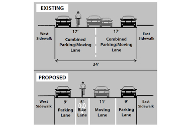 The proposal for Franklin Avenue from the Department of Transportation includes a bike lane and a single lane for vehicle traffic. The street now has two lanes for cars.
