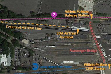 The current plan calls for an AirTrain from Willets Point to LaGuardia Airport.