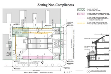 The developer applied for a number of zoning variances from the Board of Standards and Appeals.