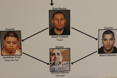 Jason Collazo was working as a courthouse clerk at the time of his arrest.