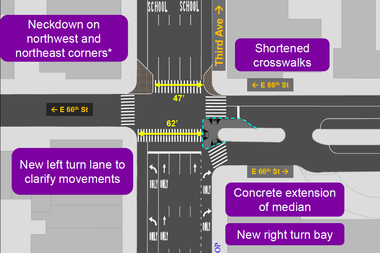 The DOT is planning to make changes to several intersections along Second and Third avenues to make them more pedestrian friendly, according to the DOT.