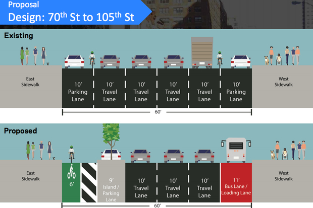 The DOT unveiled plans on Wednesday to install a protected bike lane along Second Avenue among other changes.