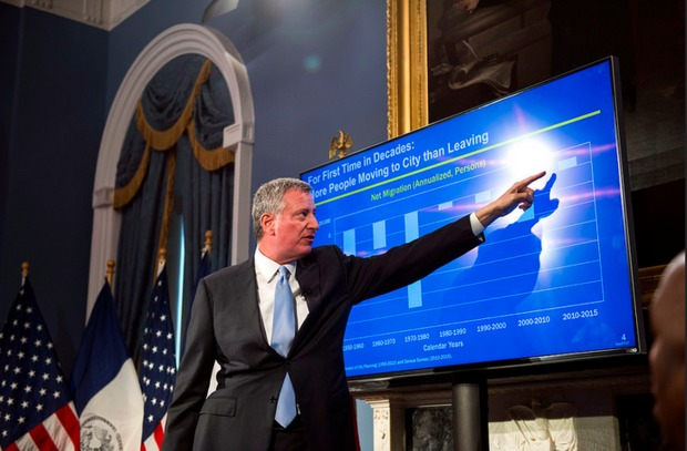 Mayor Bill de Blasio unveiled an $82.2 billion fiscal year 2017 executive budget that increases spending by almost 4 percent, or $100 million, to pay for a plan to save the city's public hospitals from financial collapse, a new police precinct in Southeast Queens, and smaller snow plows to reach tight streets in the borough.