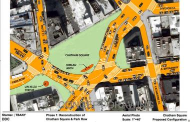 The city's reconstruction plan would realign several of the major arteries leading to Chatham Square; connecting Bowery with St. James Place, Division St. with Worth St. and Park Row to Mott St.
