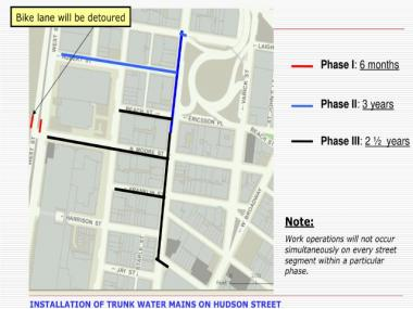 A map showing the phasing of the project. The red and blue portions will happen simultaneously.