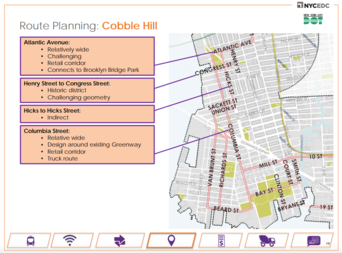 Proposed BQX route through Cobble Hill.