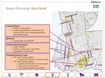 Proposed BQX route through Red Hook.