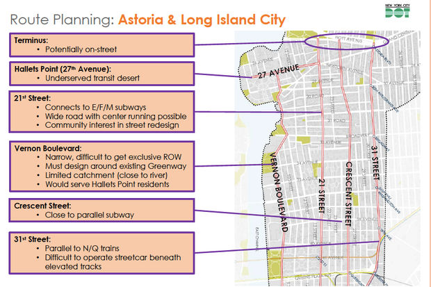 The streetcar routes under consideration in Astoria.