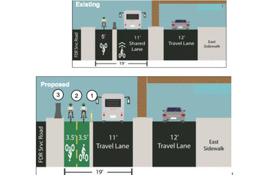 The DOT proposal calls for the creation of a two-way, protected bike lane by Waterside Plaza.