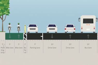 A partial rendering of what a two-way protected bike lane might look like was created by the authors of a new petition for such a roadway on Flatbush Avenue between Grand Army Plaza and Empire Boulevard.