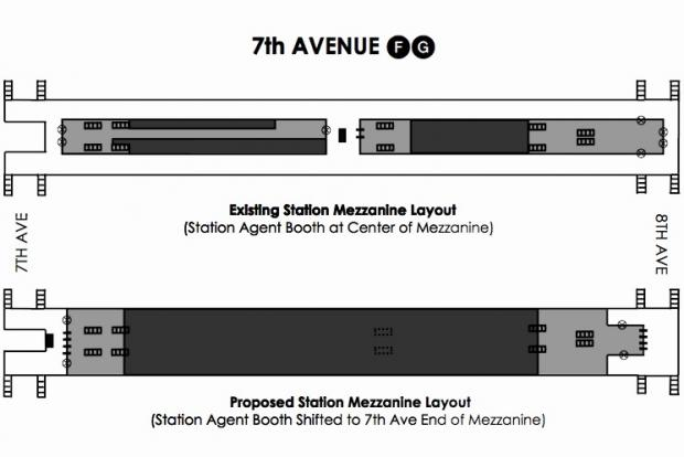 The MTA's $400,000 plan to renovate the Seventh Avenue stop included eight new turnstiles and a repositioned station booth, but not an elevator.