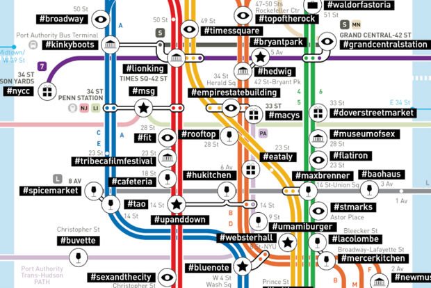 Latest Nyc Subway Map.Map See The New York Subway System Reimagined By Instagram