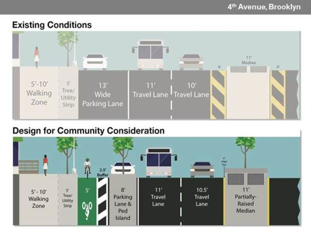 The proposed redesign of Fourth Avenue would add protected bike lanes.