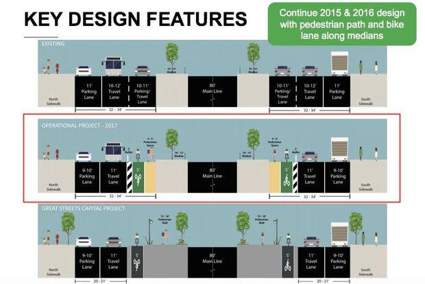 The DOT has unveiled its safety plan for Queens Boulevard  between Eliot Avenue and Yellowstone Boulevard that includes the addition of bike lanes and pedestrian paths.