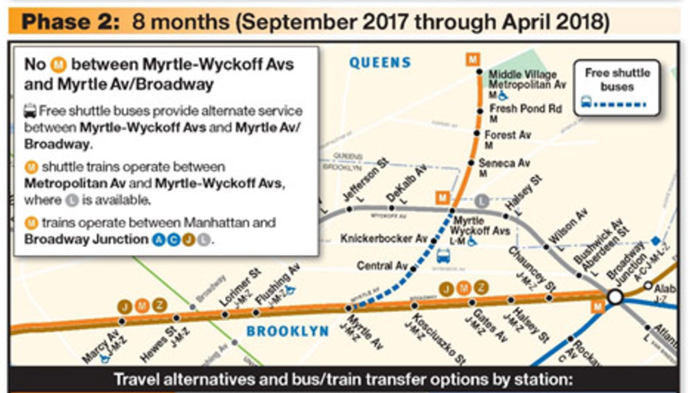 Here S How To Get Around During The M Train Shutdown