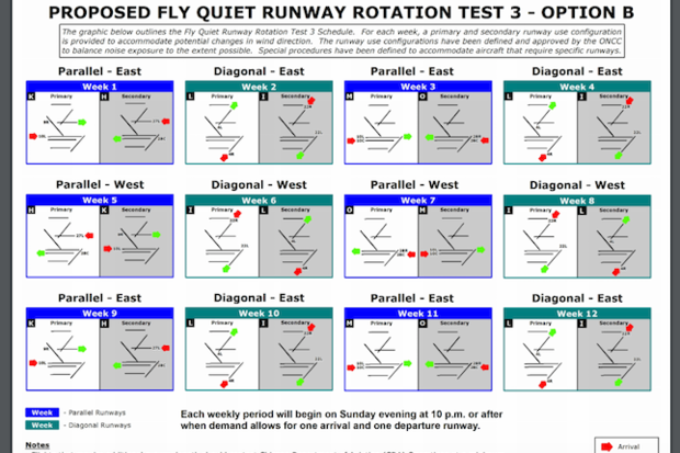 The schedule alternates takeoff and landing patterns every week until Oct. 14.