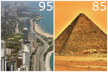 Chicago is hotter than vegas phoenix and even egypt for Hotel right now in chicago